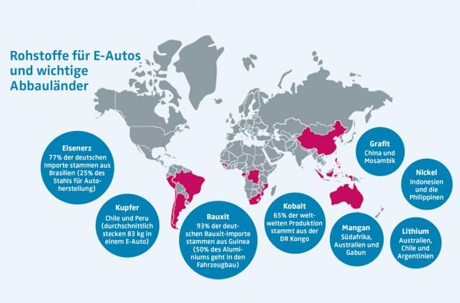 Rohstoffe für E-Autos - Wektkarte